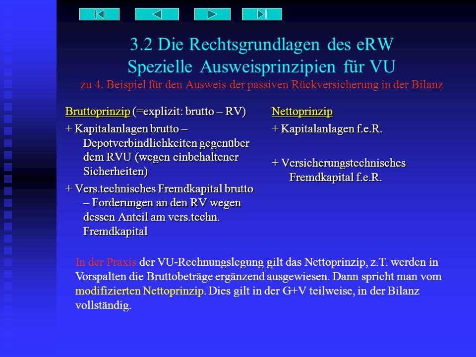 3.2 Die Rechtsgrundlagen des eRW Spezielle Ausweisprinzipien für VU zu 4. Beispiel für den Ausweis der passiven Rückversicherung in der Bilanz
