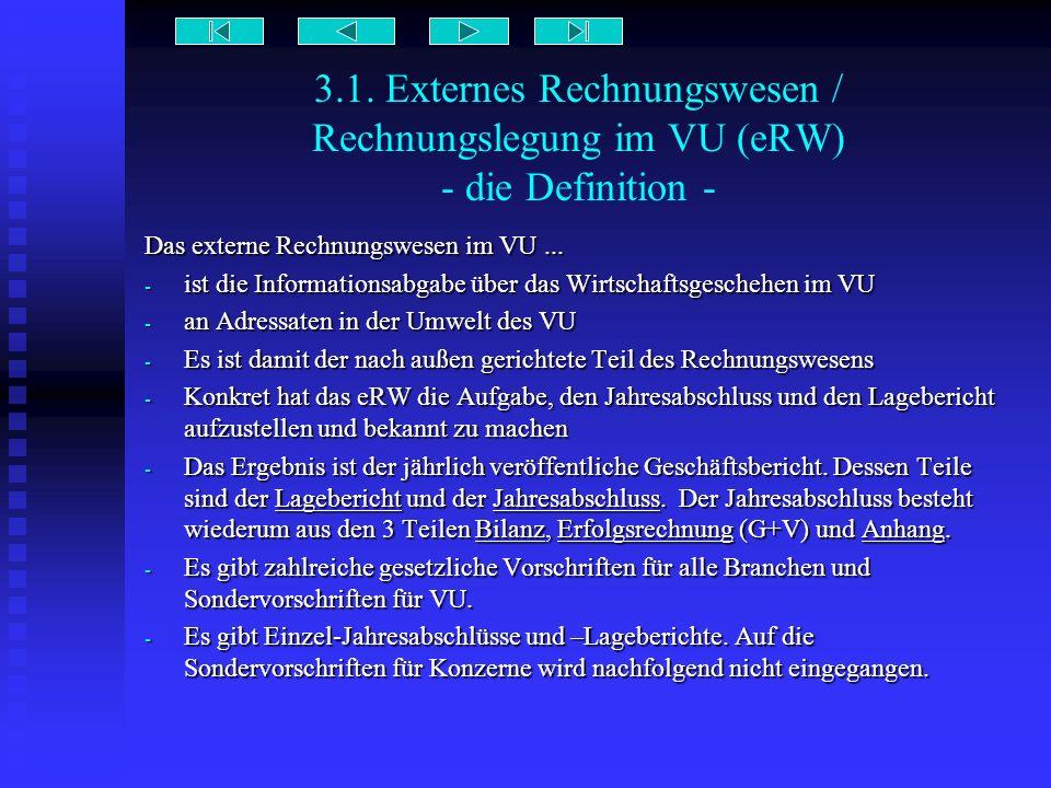 3.1. Externes Rechnungswesen / Rechnungslegung im VU (eRW) - die Definition -