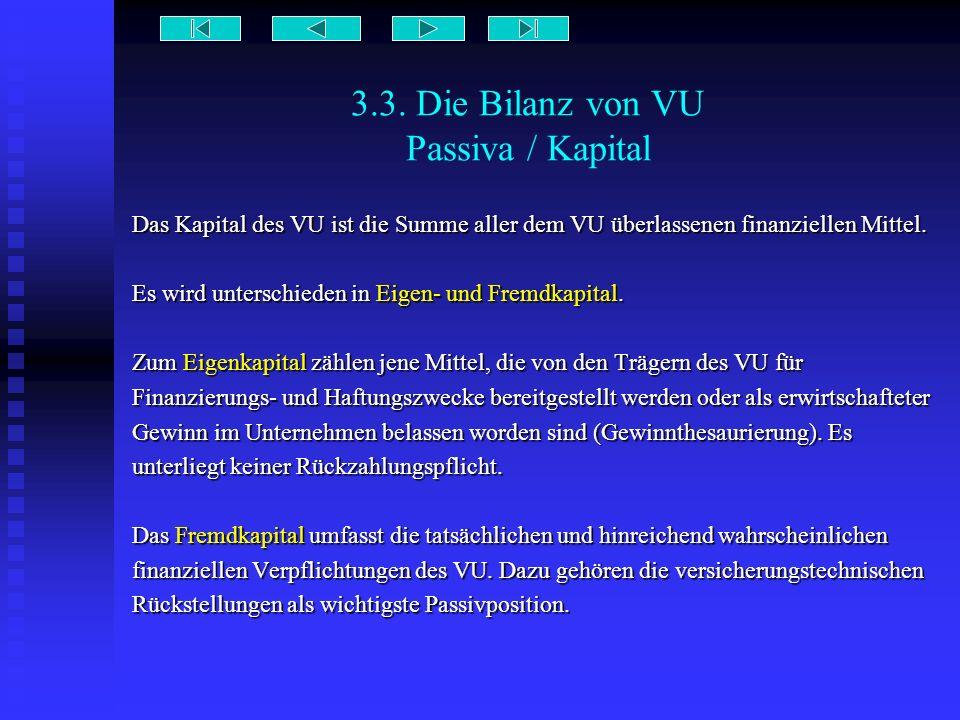 3.3. Die Bilanz von VU Passiva / Kapital