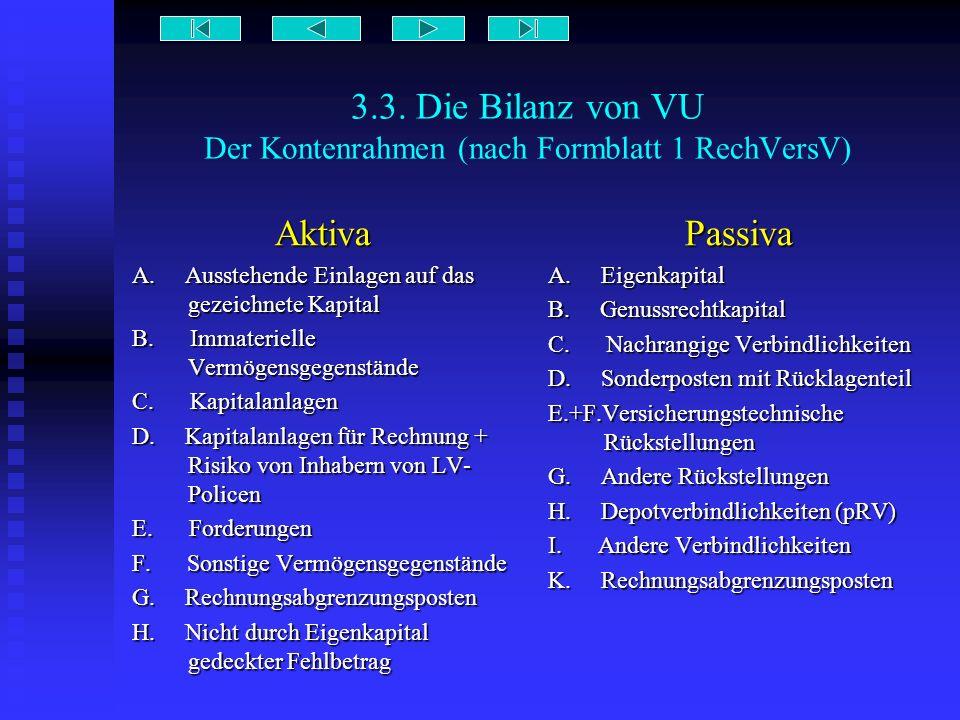 3.3. Die Bilanz von VU Der Kontenrahmen (nach Formblatt 1 RechVersV)