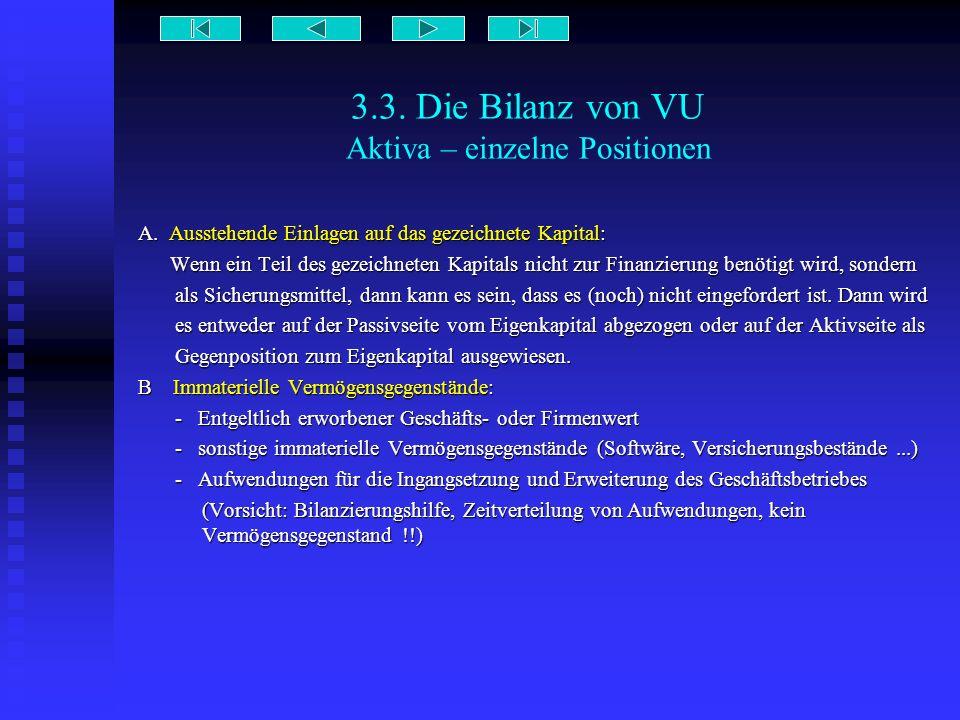 3.3. Die Bilanz von VU Aktiva – einzelne Positionen