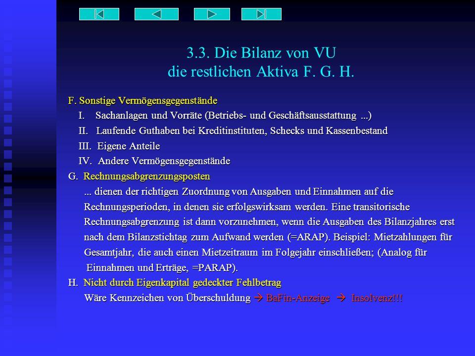 3.3. Die Bilanz von VU die restlichen Aktiva F. G. H.