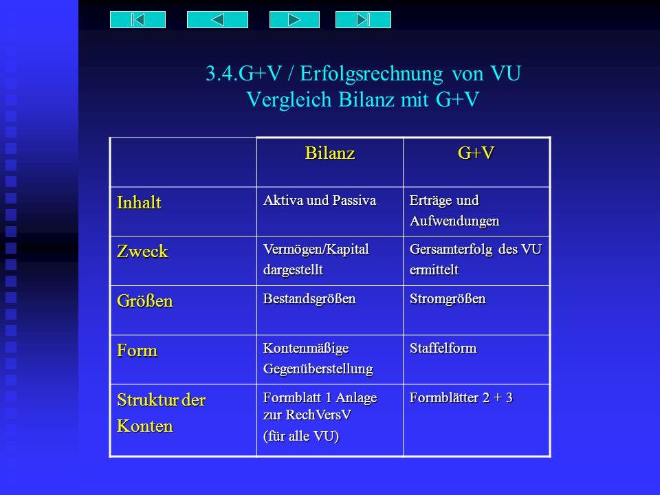 3.4.G+V / Erfolgsrechnung von VU Vergleich Bilanz mit G+V