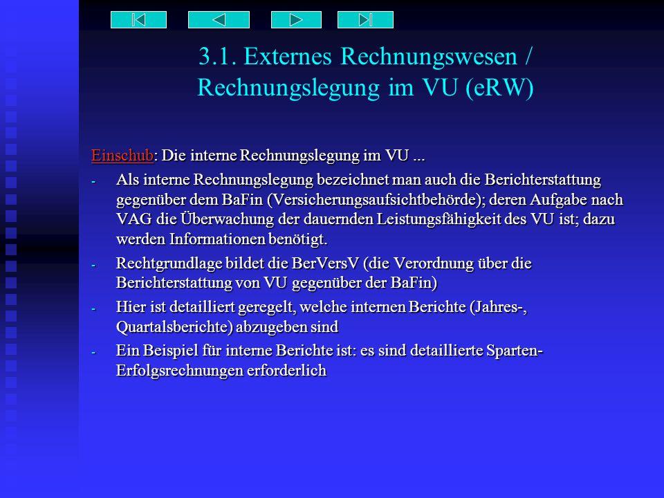 3.1. Externes Rechnungswesen / Rechnungslegung im VU (eRW)