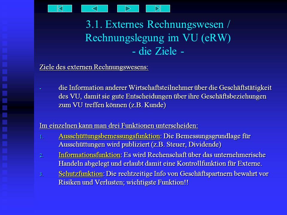 3.1. Externes Rechnungswesen / Rechnungslegung im VU (eRW) - die Ziele -
