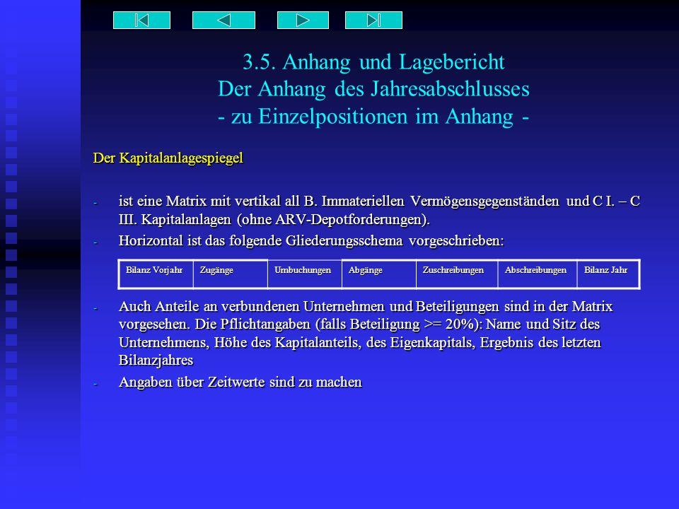 3.5. Anhang und Lagebericht Der Anhang des Jahresabschlusses - zu Einzelpositionen im Anhang -