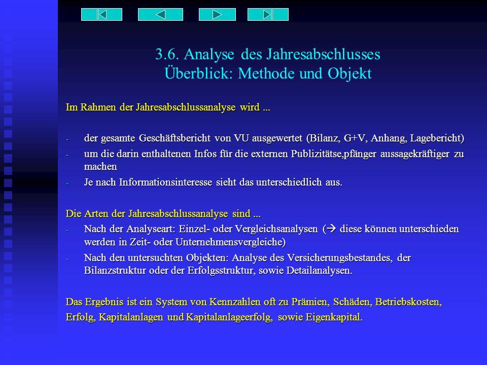 3.6. Analyse des Jahresabschlusses Überblick: Methode und Objekt