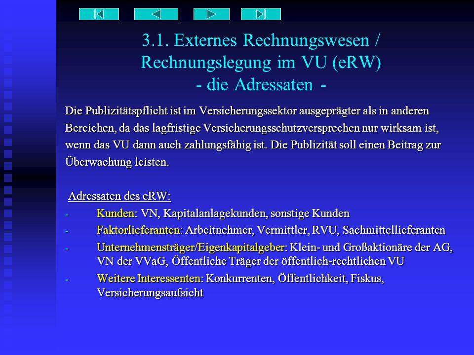 3.1. Externes Rechnungswesen / Rechnungslegung im VU (eRW) - die Adressaten -