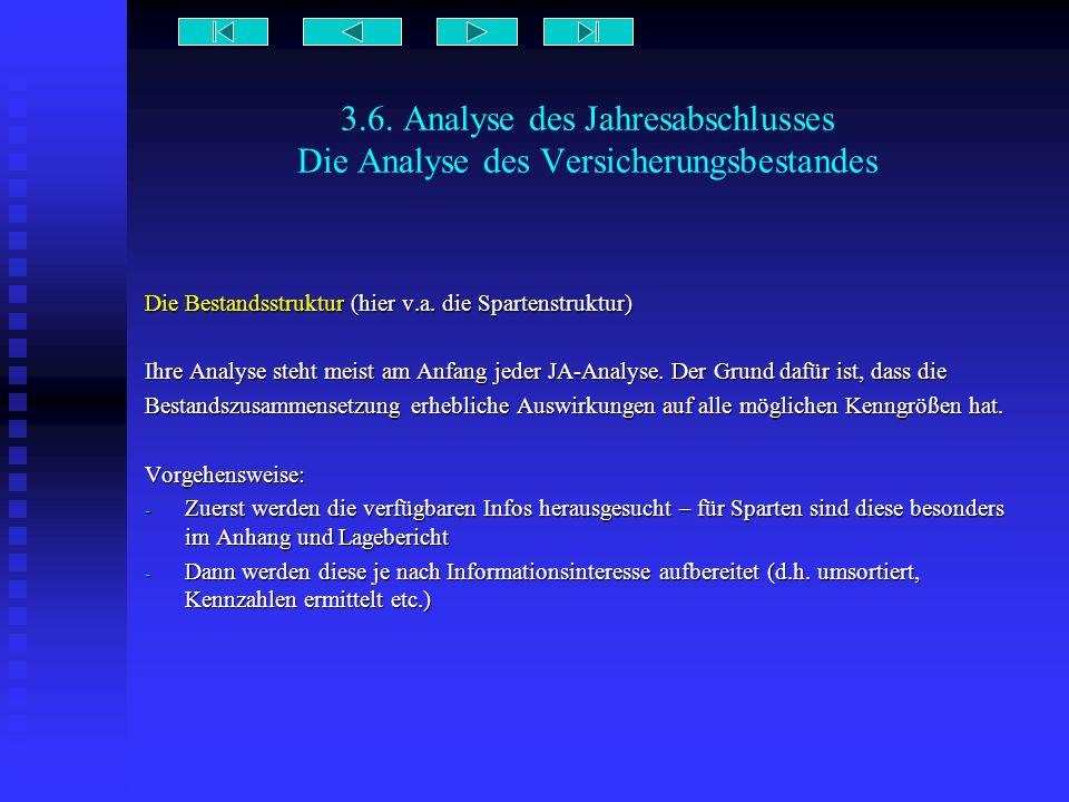 3.6. Analyse des Jahresabschlusses Die Analyse des Versicherungsbestandes