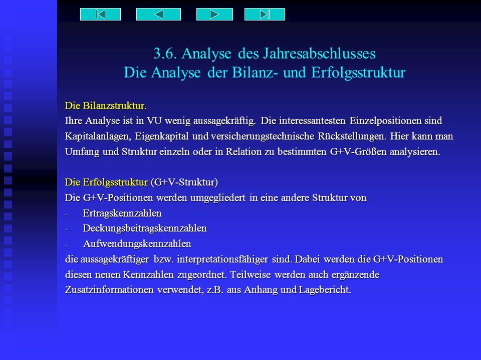 3.6. Analyse des Jahresabschlusses Die Analyse der Bilanz- und Erfolgsstruktur