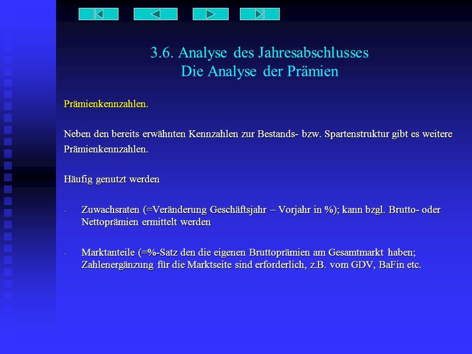 3.6. Analyse des Jahresabschlusses Die Analyse der Prämien