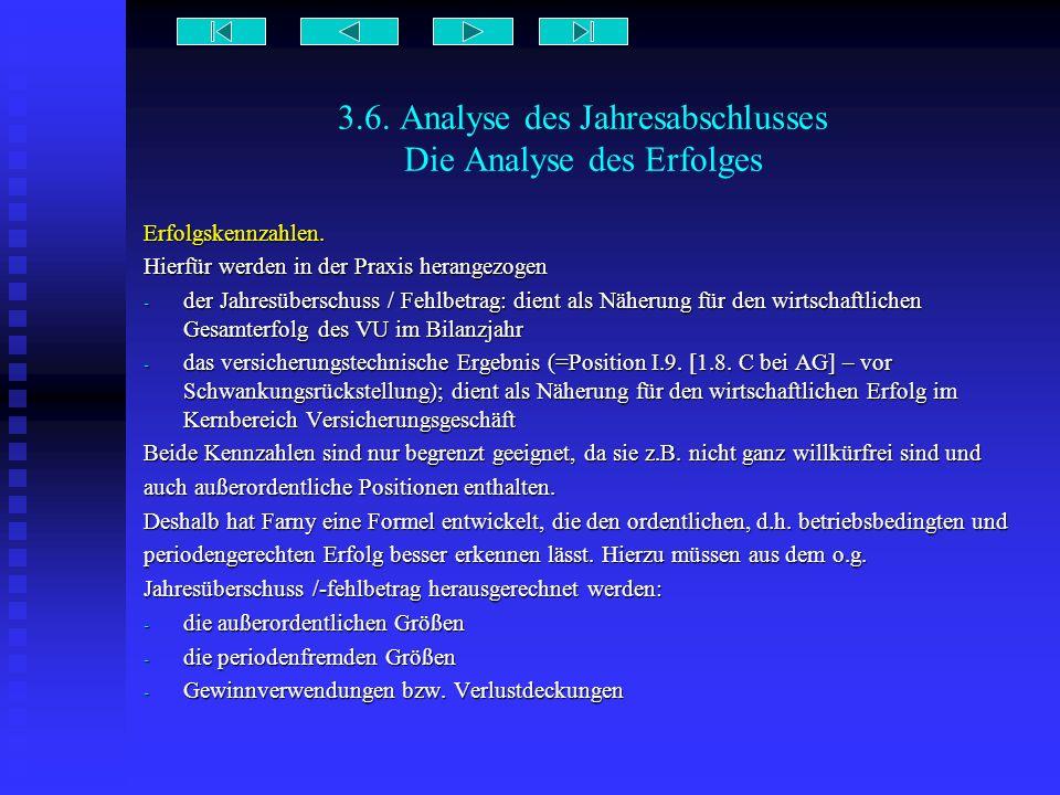 3.6. Analyse des Jahresabschlusses Die Analyse des Erfolges