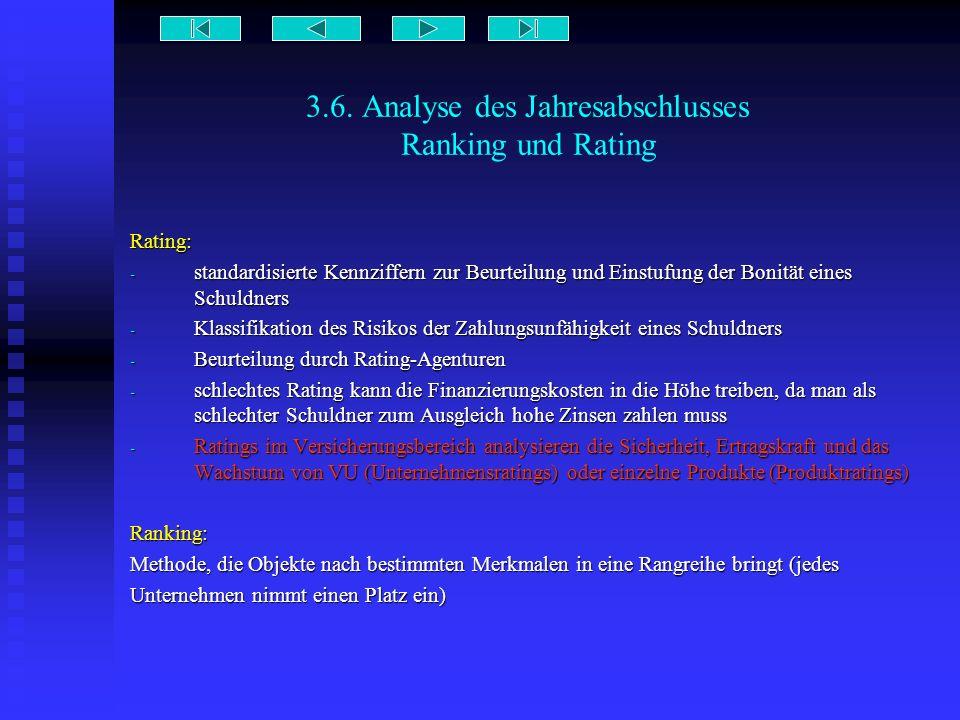 3.6. Analyse des Jahresabschlusses Ranking und Rating