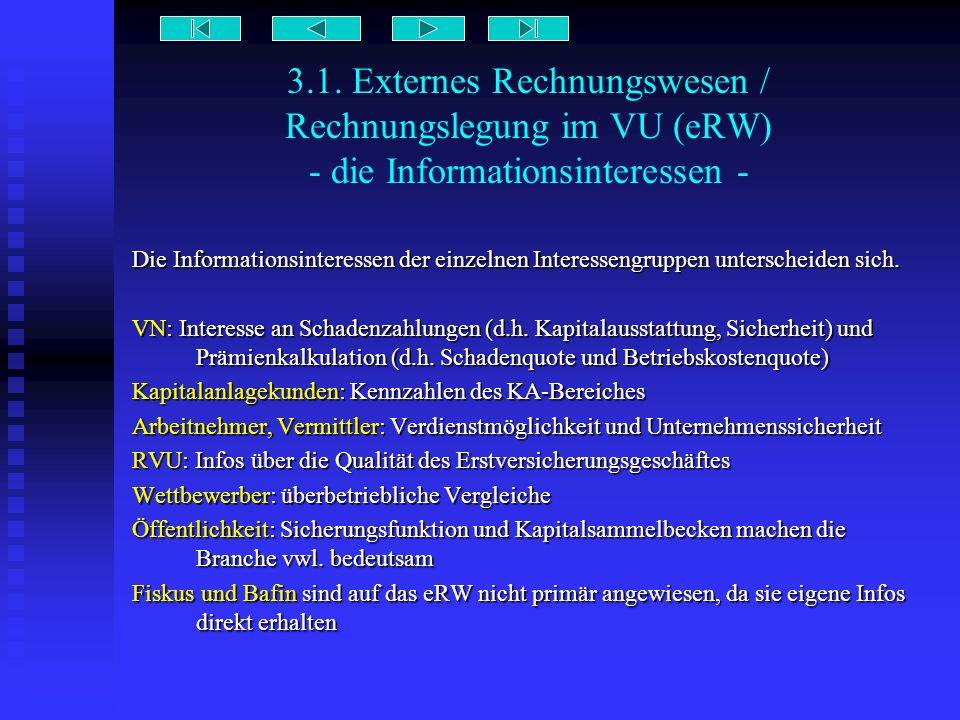 3.1. Externes Rechnungswesen / Rechnungslegung im VU (eRW) - die Informationsinteressen -
