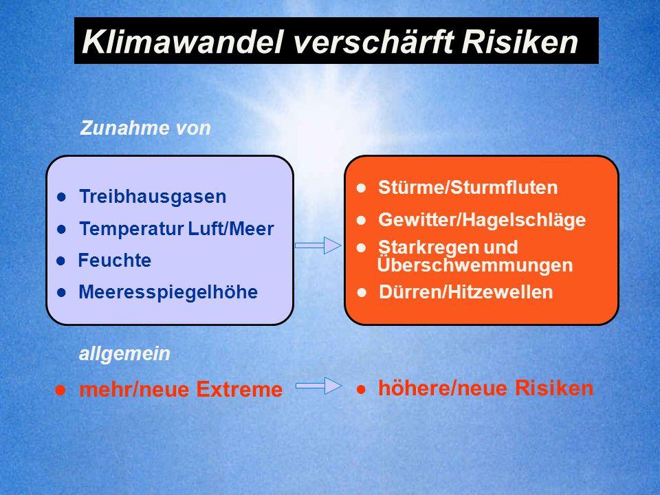 Klimawandel verschärft Risiken