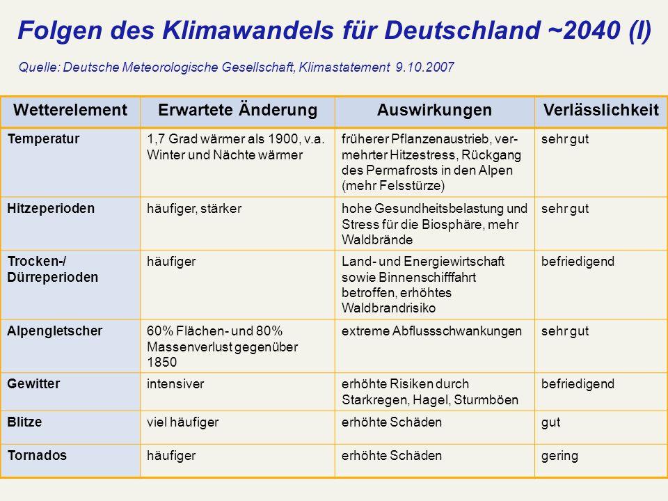 Folgen des Klimawandels für Deutschland ~2040 (I)