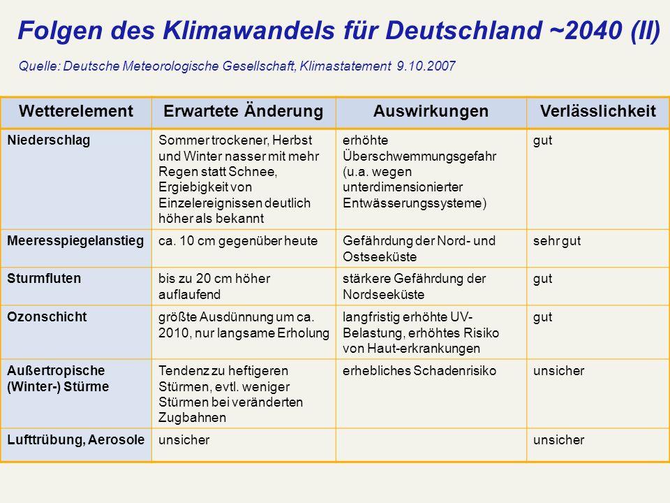 Folgen des Klimawandels für Deutschland ~2040 (II)
