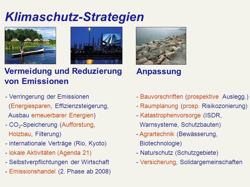 Klimaschutz-Strategien