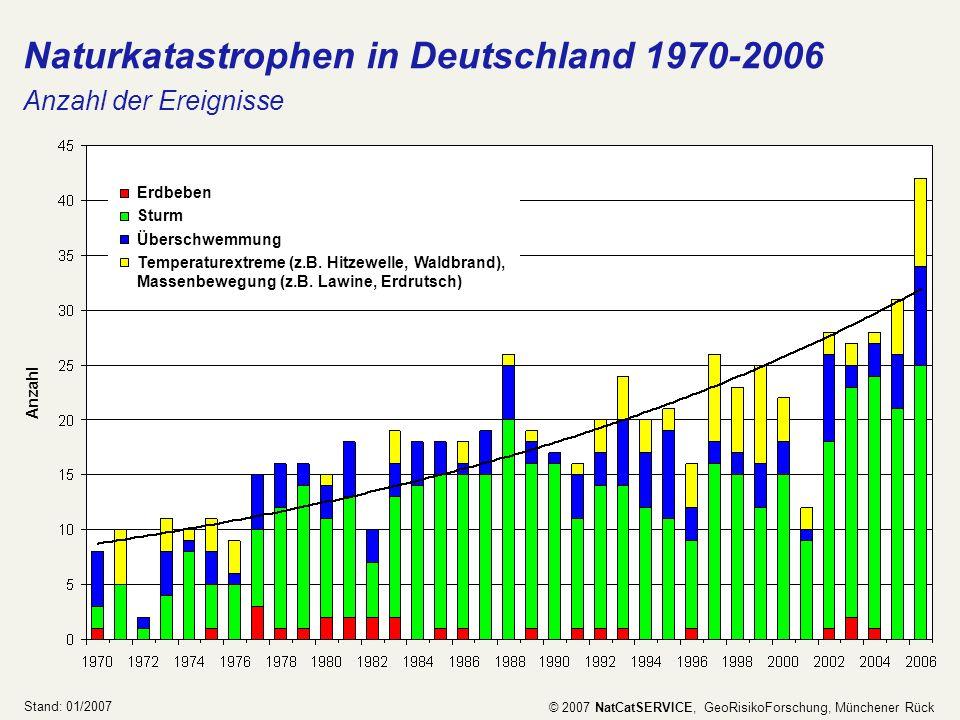 Naturkatastrophen in Deutschland 1970-2006