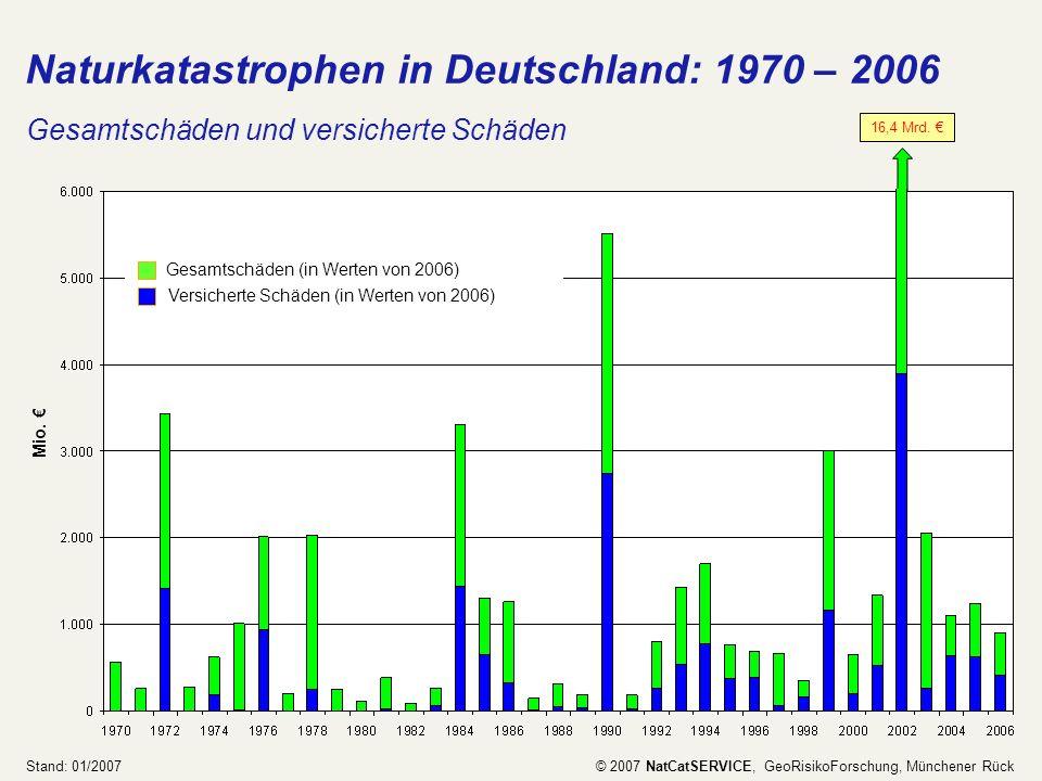 Naturkatastrophen in Deutschland: 1970 – 2006
