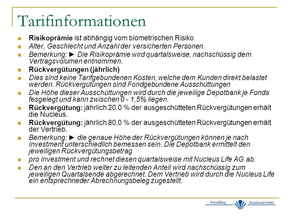 Tarifinformationen Risikoprämie ist abhängig vom biometrischen Risiko