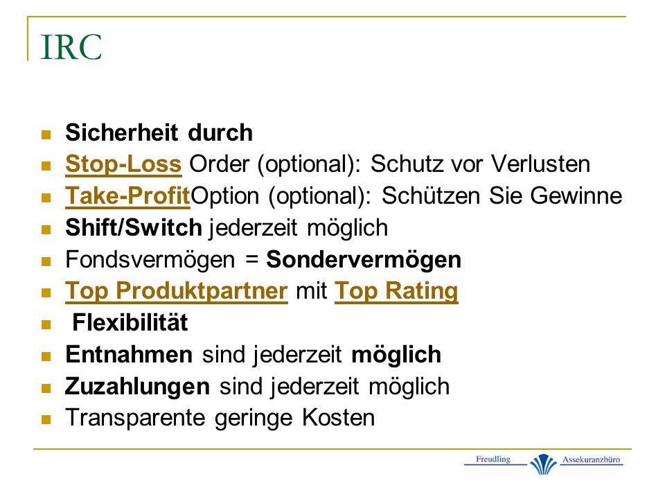 IRC Sicherheit durch Stop-Loss Order (optional): Schutz vor Verlusten