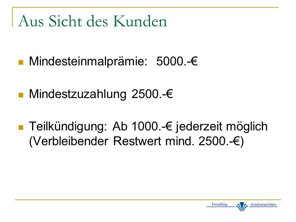 Aus Sicht des Kunden Mindesteinmalprämie: 5000.-€