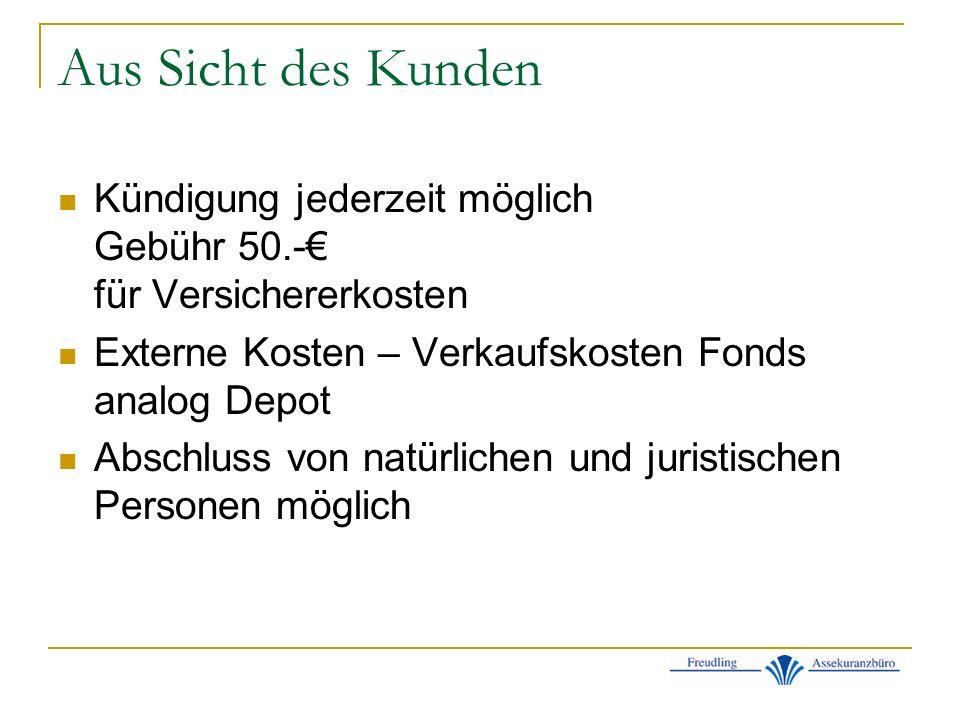 Aus Sicht des Kunden Kündigung jederzeit möglich Gebühr 50.-€ für Versichererkosten. Externe Kosten – Verkaufskosten Fonds analog Depot.