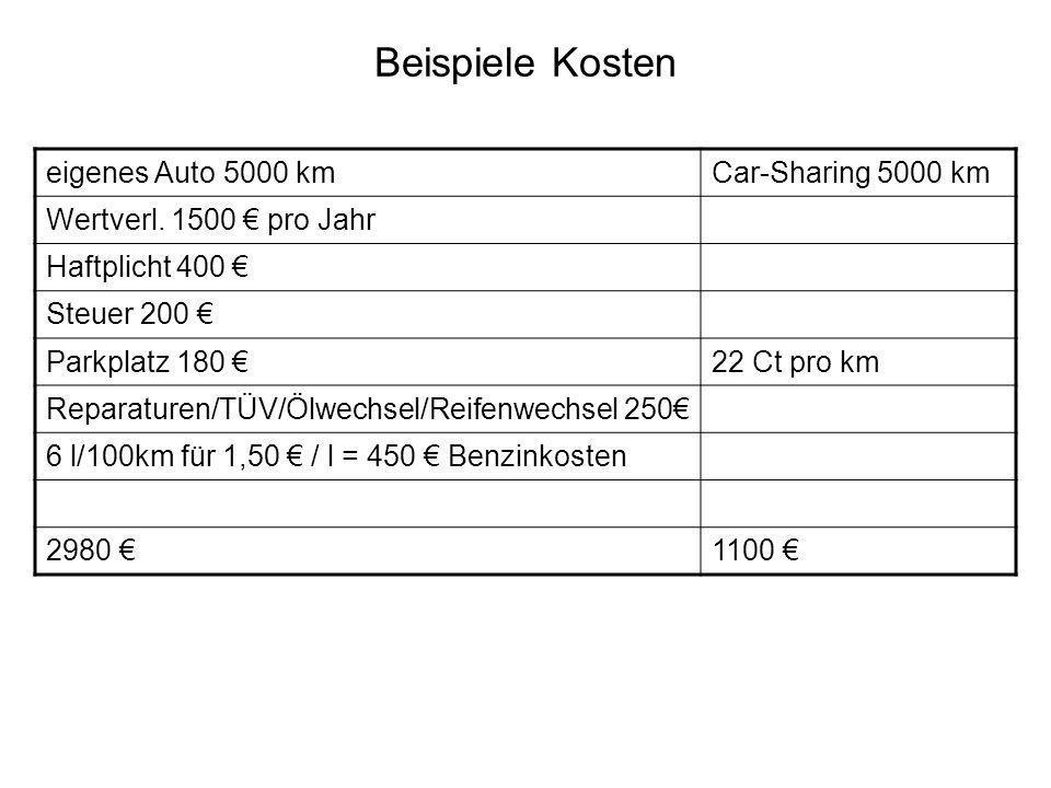 Beispiele Kosten eigenes Auto 5000 km Car-Sharing 5000 km