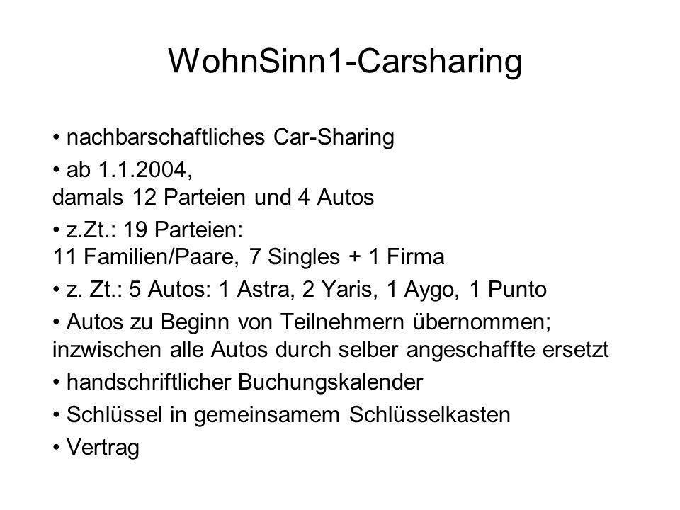 WohnSinn1-Carsharing nachbarschaftliches Car-Sharing