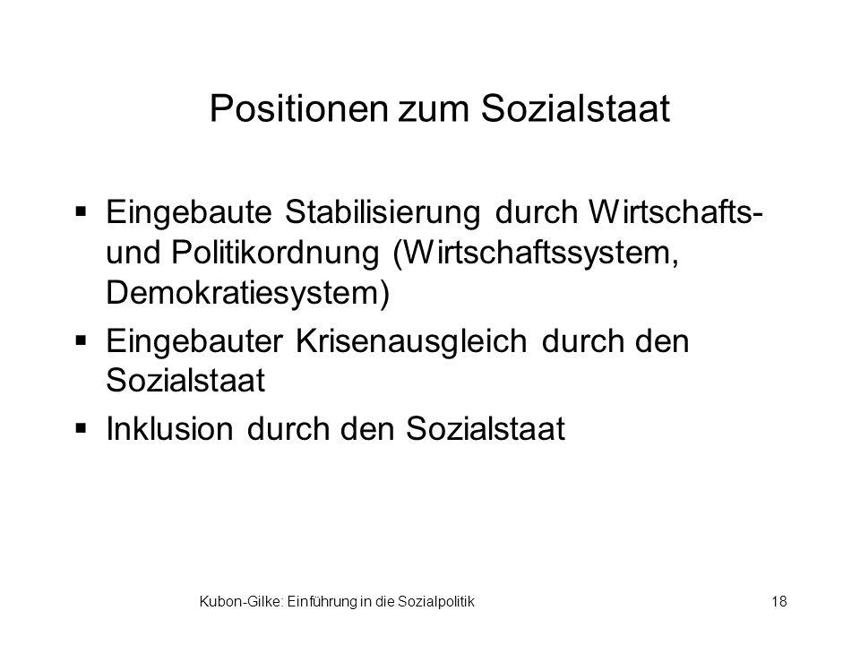 Positionen zum Sozialstaat