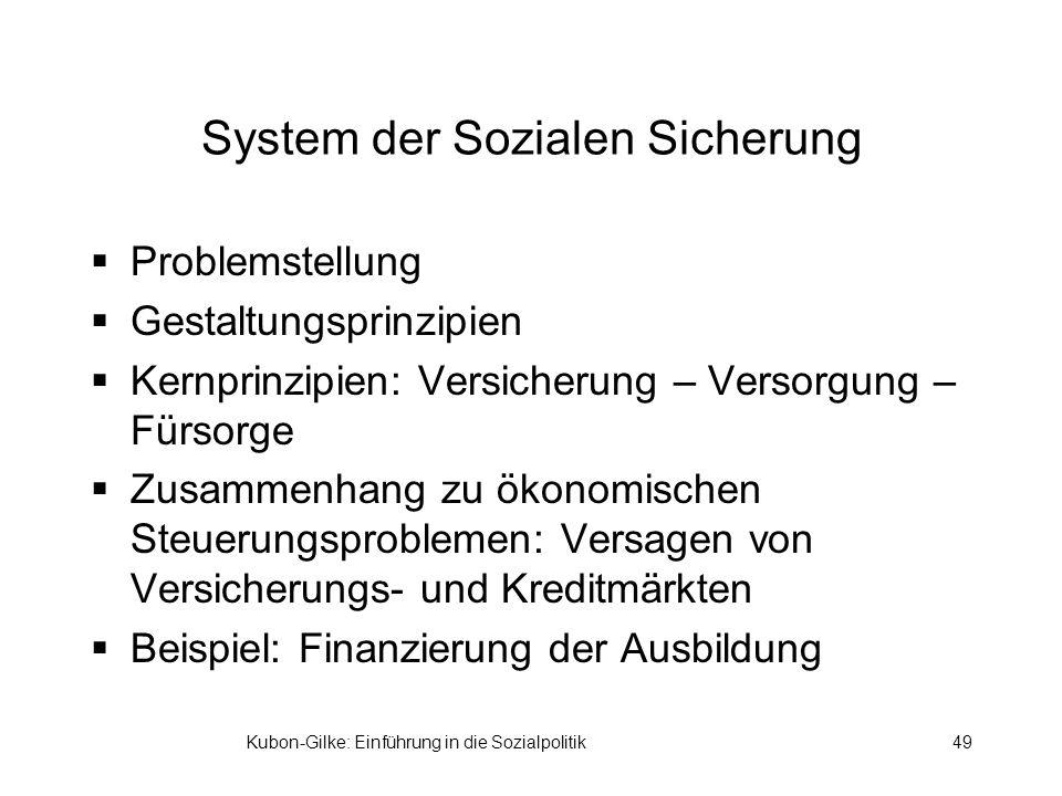 System der Sozialen Sicherung