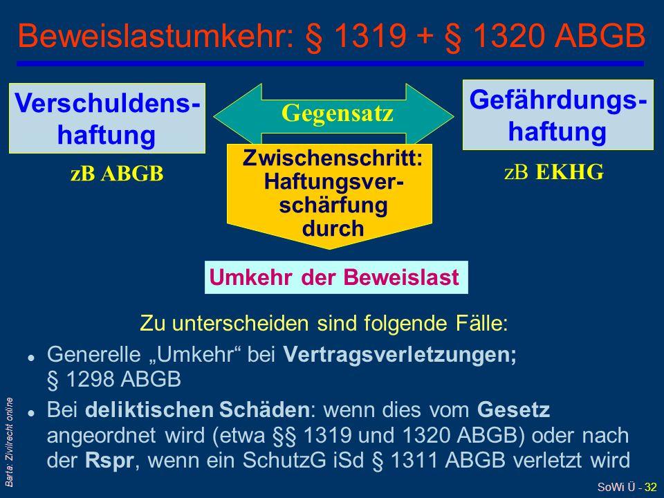 Beweislastumkehr: § 1319 + § 1320 ABGB