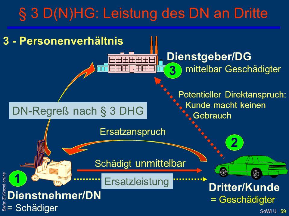 § 3 D(N)HG: Leistung des DN an Dritte