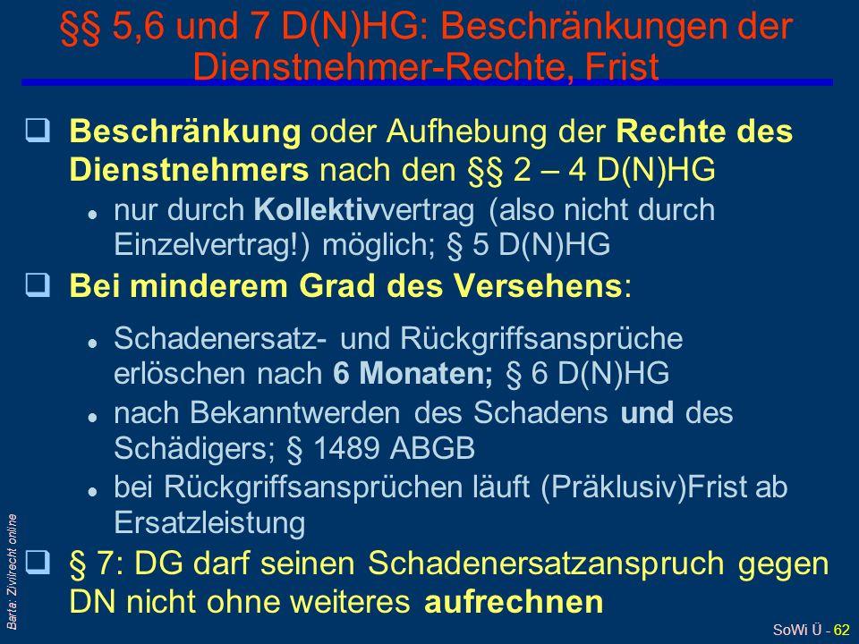 §§ 5,6 und 7 D(N)HG: Beschränkungen der Dienstnehmer-Rechte, Frist