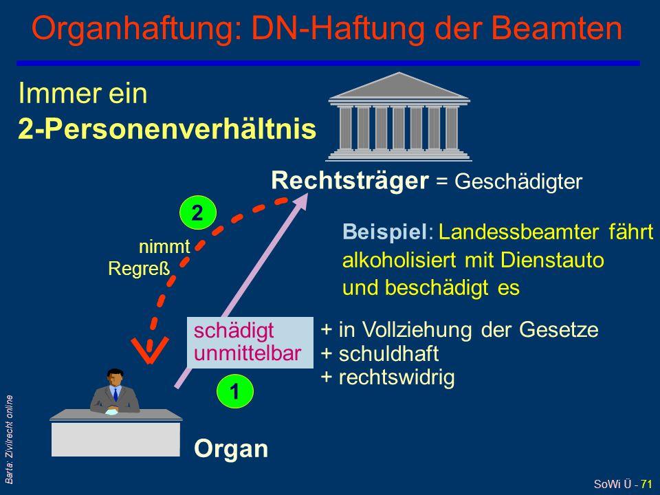 Organhaftung: DN-Haftung der Beamten