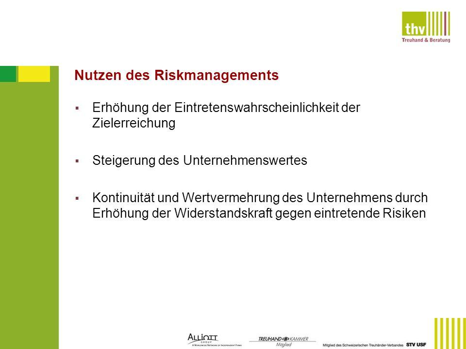 Nutzen des Riskmanagements