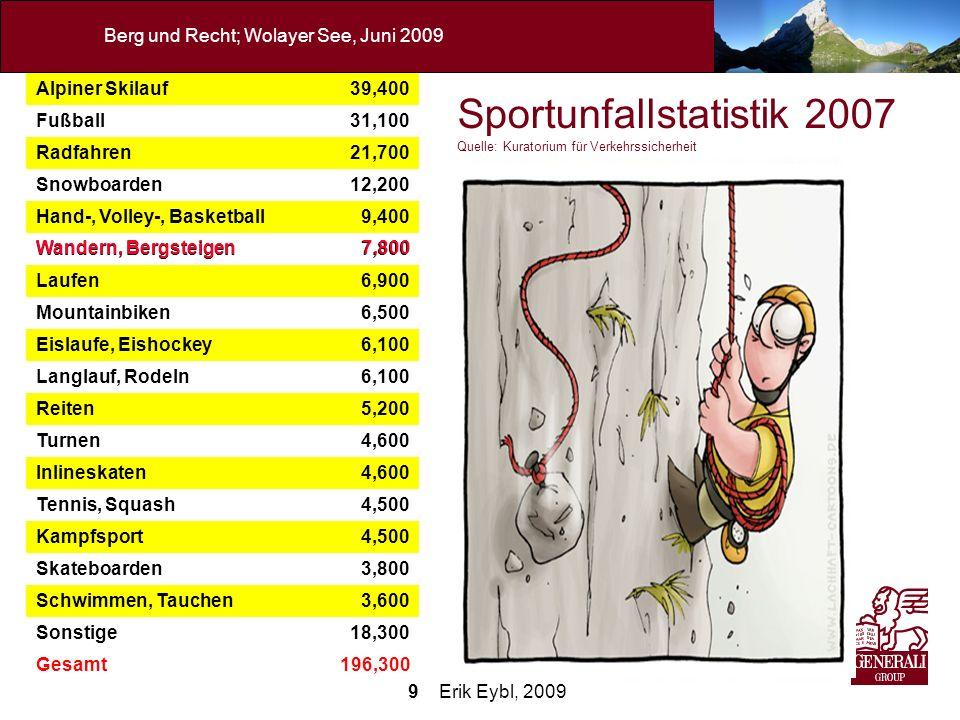 Sportunfallstatistik 2007 Quelle: Kuratorium für Verkehrssicherheit