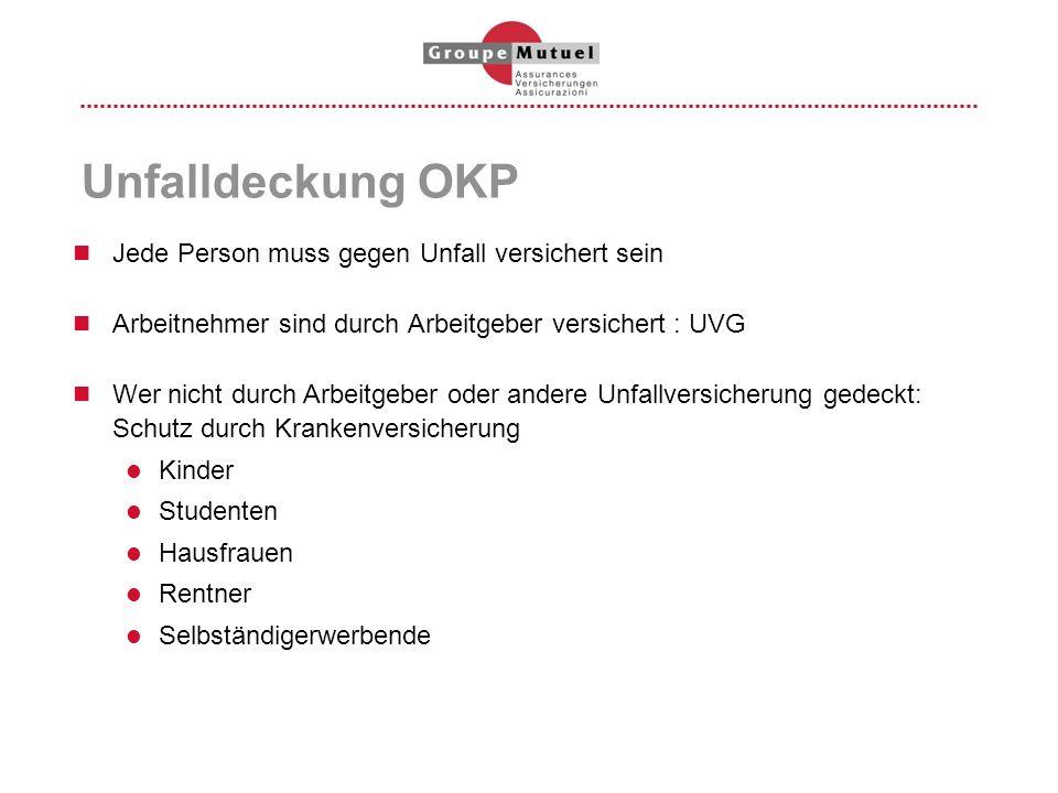 Unfalldeckung OKP Jede Person muss gegen Unfall versichert sein
