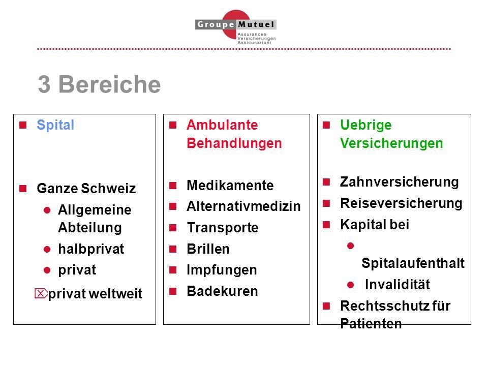 3 Bereiche Spital Ganze Schweiz Allgemeine Abteilung halbprivat privat