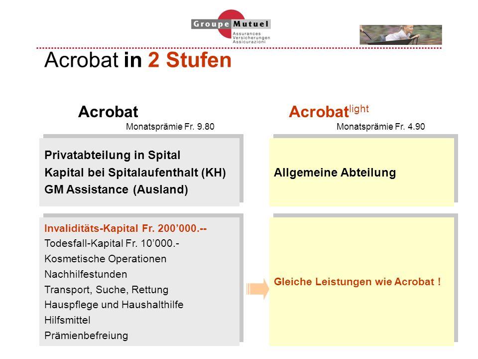 Acrobat in 2 Stufen Acrobat Monatsprämie Fr. 9.80