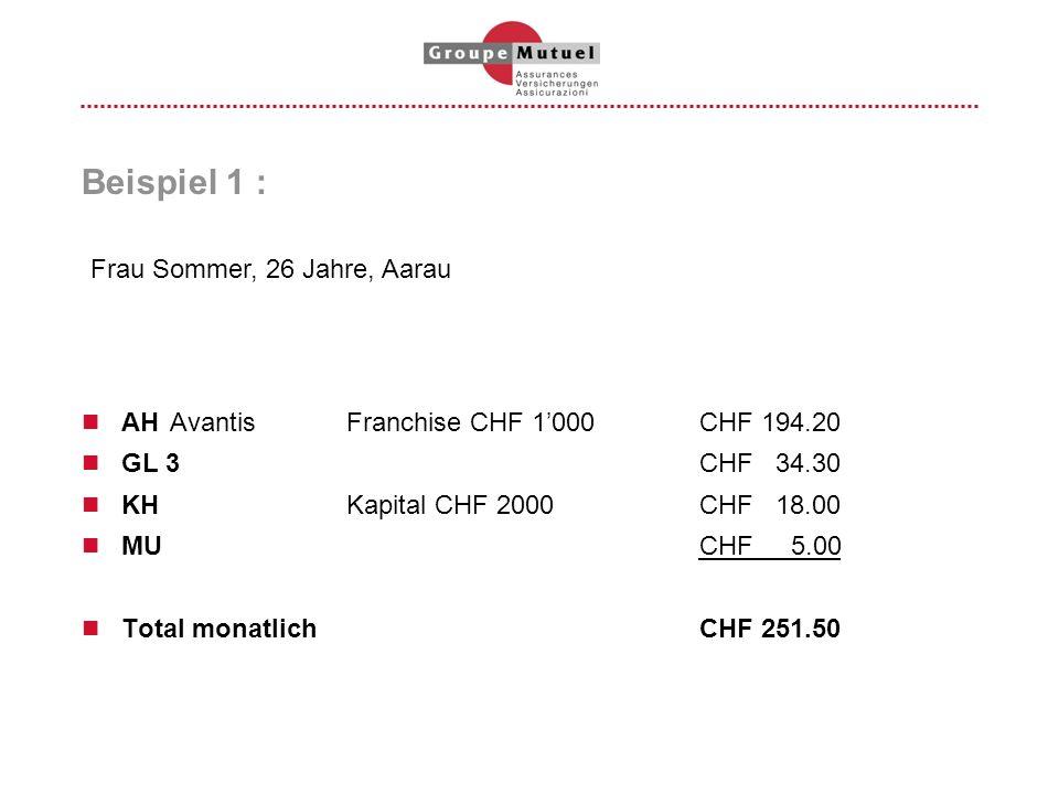 Beispiel 1 : Frau Sommer, 26 Jahre, Aarau