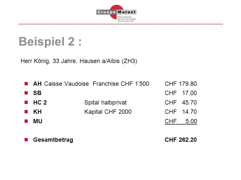 Beispiel 2 : Herr König, 33 Jahre, Hausen a/Albis (ZH3)