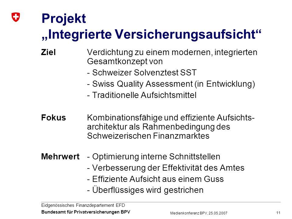 """Projekt """"Integrierte Versicherungsaufsicht"""