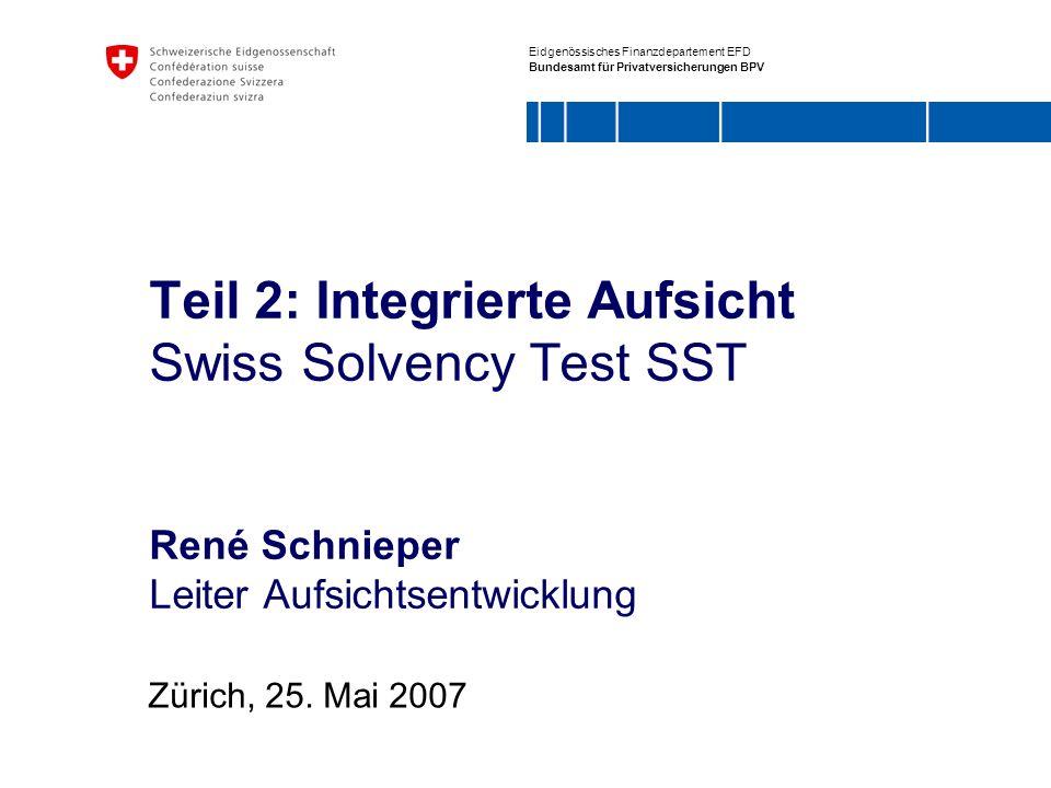 Teil 2: Integrierte Aufsicht Swiss Solvency Test SST René Schnieper Leiter Aufsichtsentwicklung
