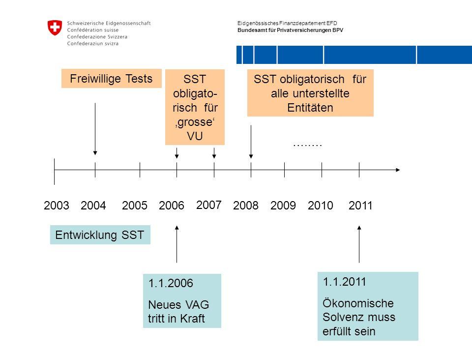 SST obligato-risch für 'grosse' VU