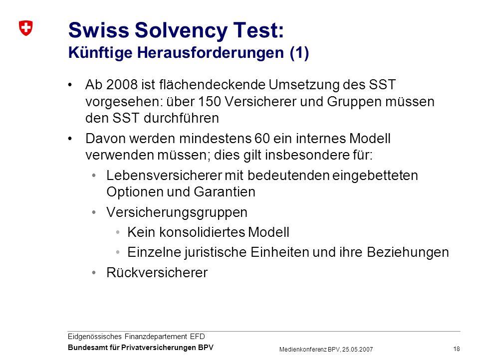 Swiss Solvency Test: Künftige Herausforderungen (1)