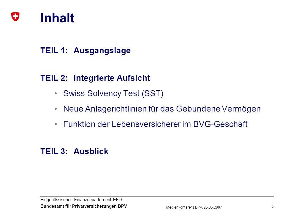 Inhalt TEIL 1: Ausgangslage TEIL 2: Integrierte Aufsicht