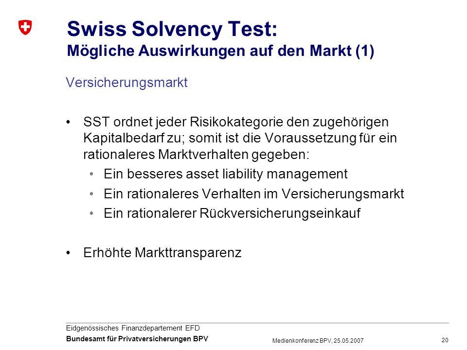 Swiss Solvency Test: Mögliche Auswirkungen auf den Markt (1)