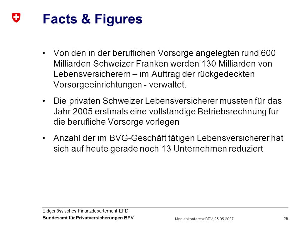 Facts & Figures